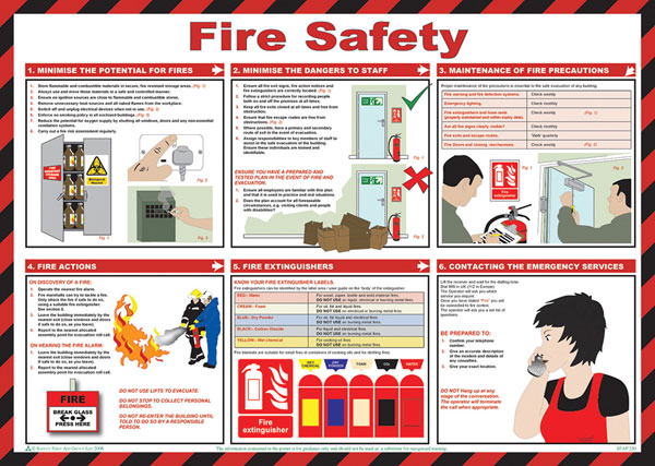 FIRE SAFETY POSTER - CM1308