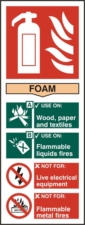 FIRE EXTINGUISHER FOAM SIGN - BSS12306